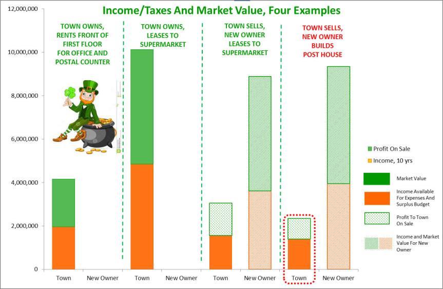 asset_bar_chart